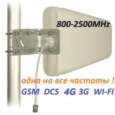 Антенна усиления мобильной связи. Одна на все частоты!